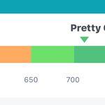 My credit score bar graph