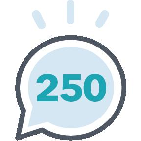 250 Posts